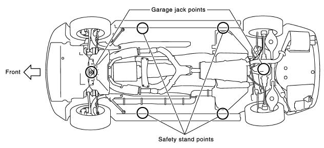 Infiniti G35 Manual - Jack Up Points